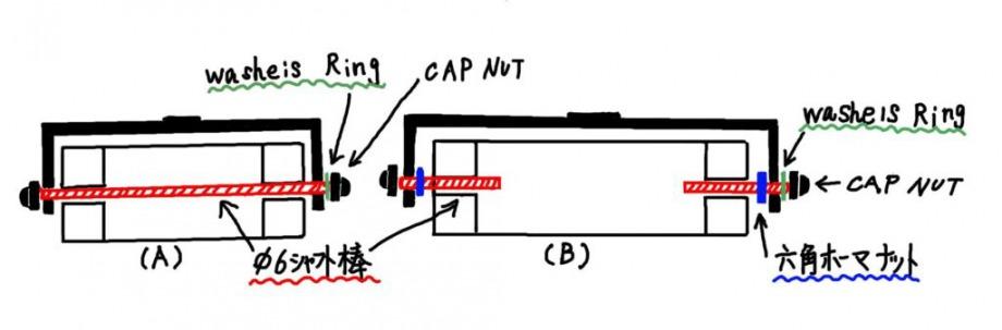 【図解】ゴム手ローラーの構造