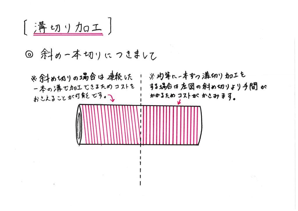 コストカットのための溝切加工例 説明